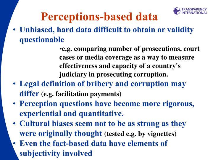 Perceptions-based data