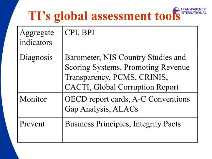 TI's global assessment tools