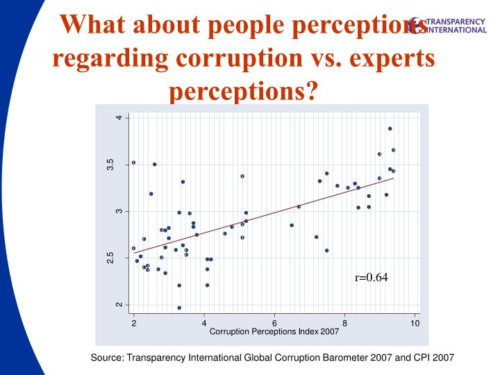 What about people perceptions regarding corruption vs. experts perceptions?