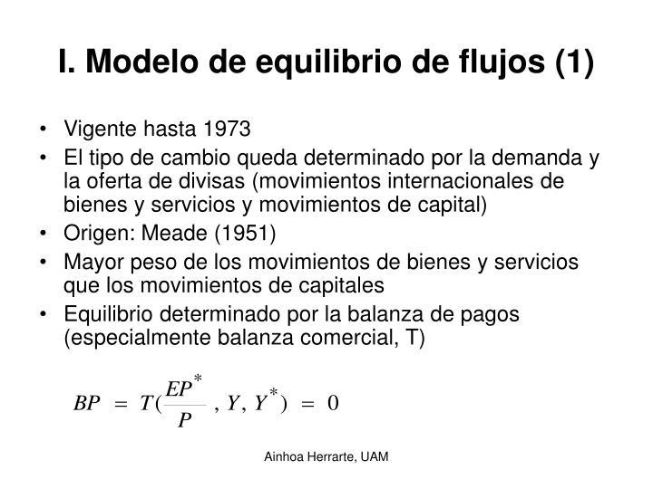 I. Modelo de equilibrio de flujos (1)