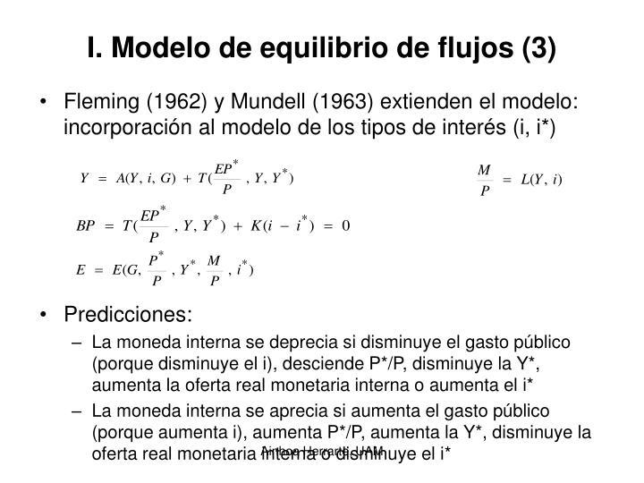 I. Modelo de equilibrio de flujos (3)