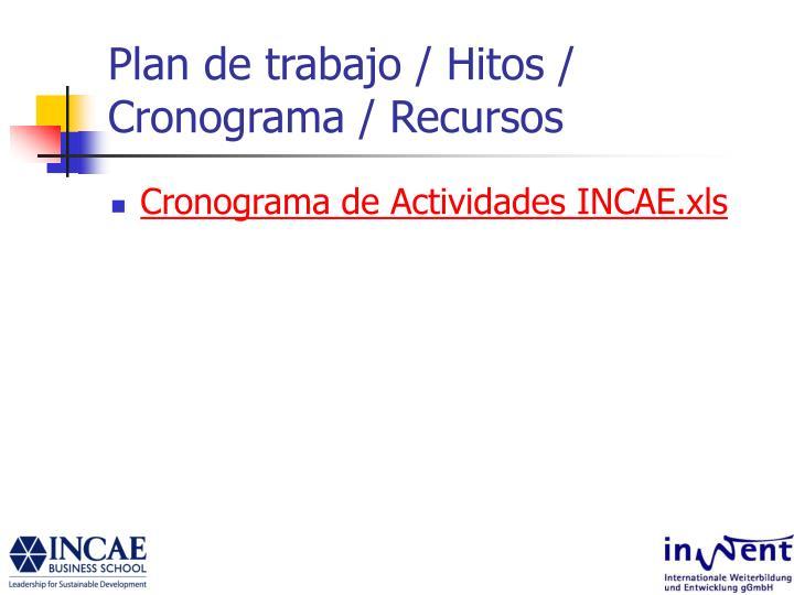 Plan de trabajo / Hitos / Cronograma / Recursos