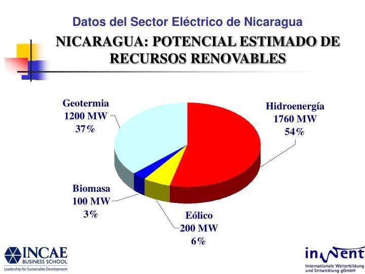 Datos del Sector Eléctrico de Nicaragua