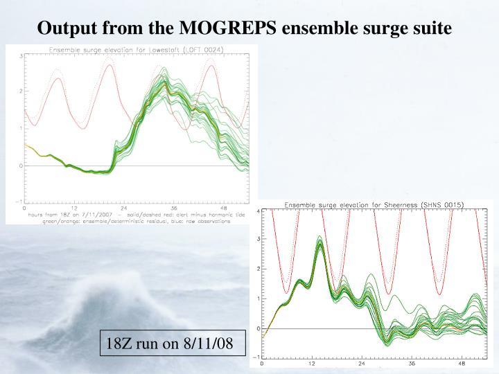 Output from the MOGREPS ensemble surge suite
