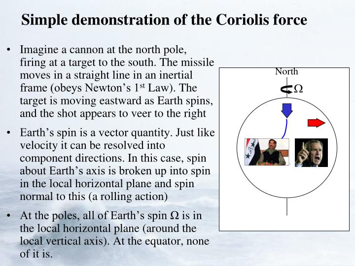 Simple demonstration of the Coriolis force