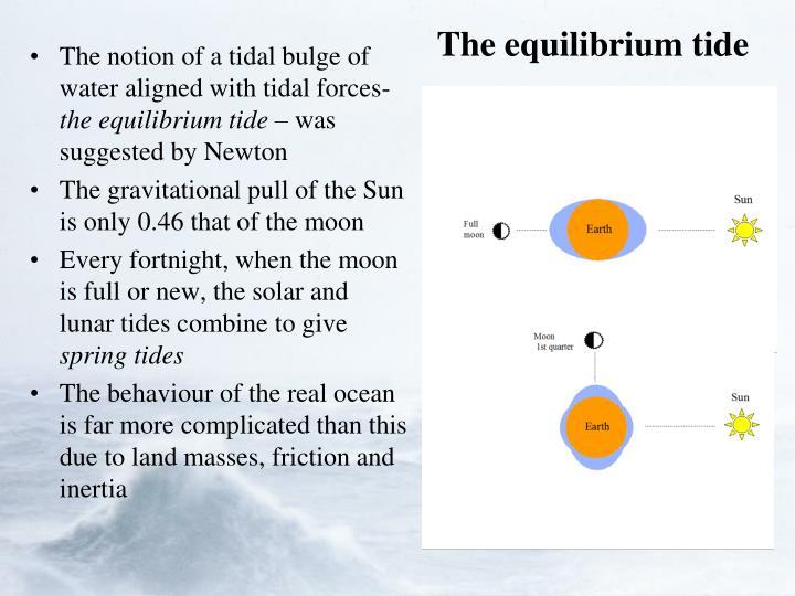 The equilibrium tide
