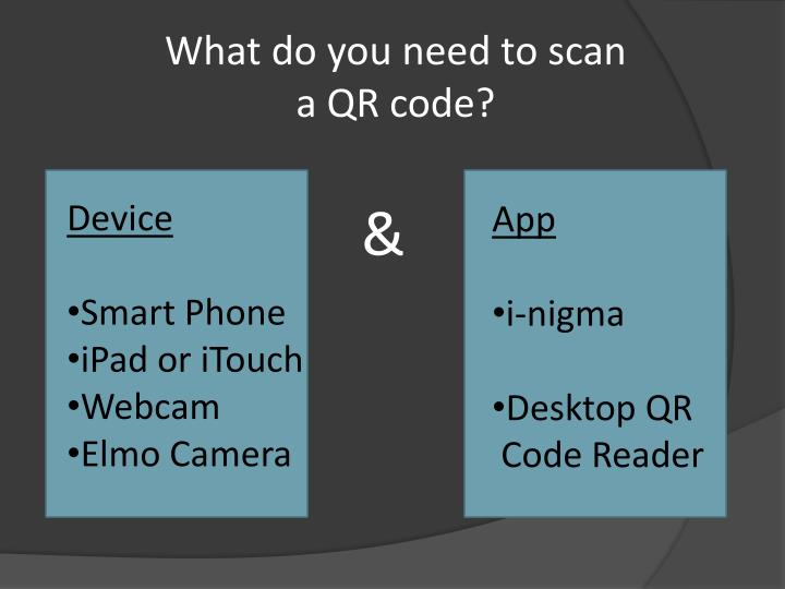 What do you need to scan a QR code?