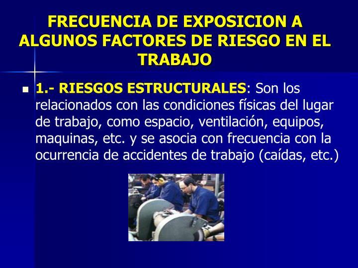 FRECUENCIA DE EXPOSICION A ALGUNOS FACTORES DE RIESGO EN EL TRABAJO