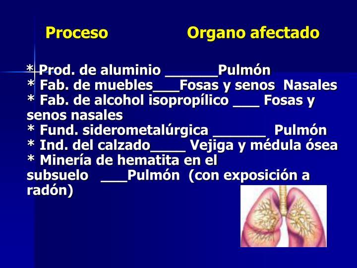Proceso                 Organo afectado