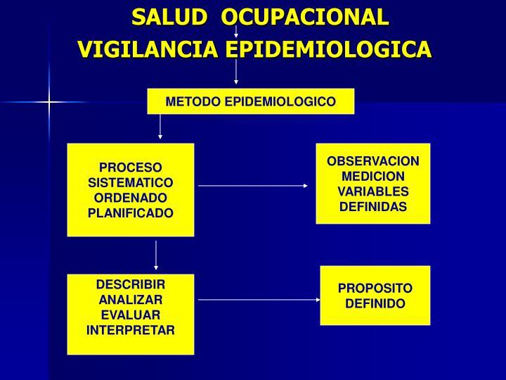 METODO EPIDEMIOLOGICO
