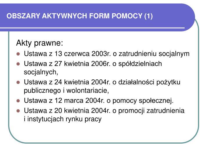 OBSZARY AKTYWNYCH FORM POMOCY (1)