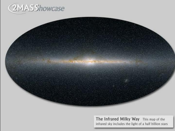 2MASS MW stars only