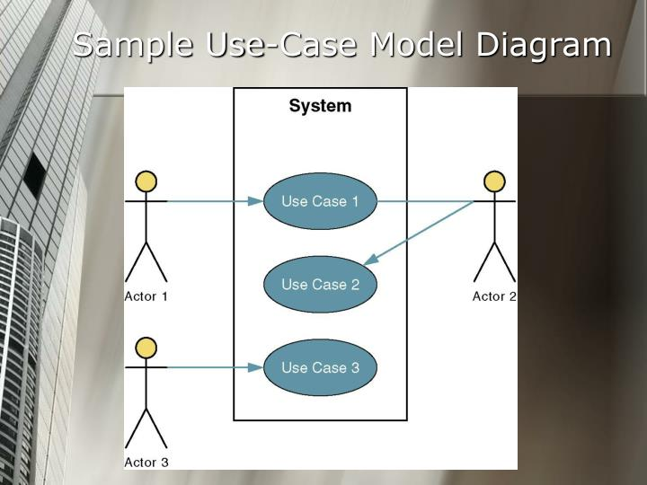 Sample Use-Case Model Diagram