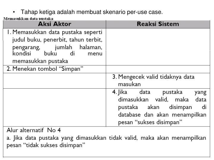 Tahap ketiga adalah membuat skenario per-use case.