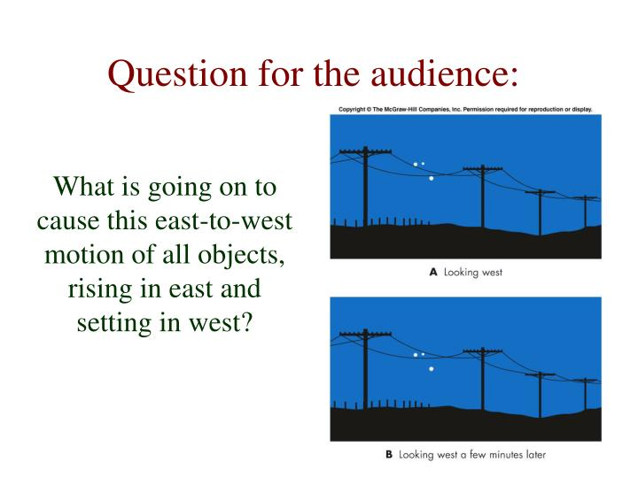 Question for the audience: