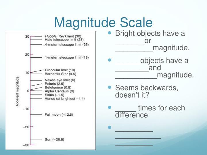 Magnitude Scale