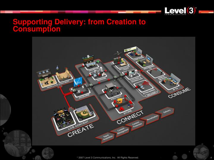 Supporting Delivery: from Creation to Consumption