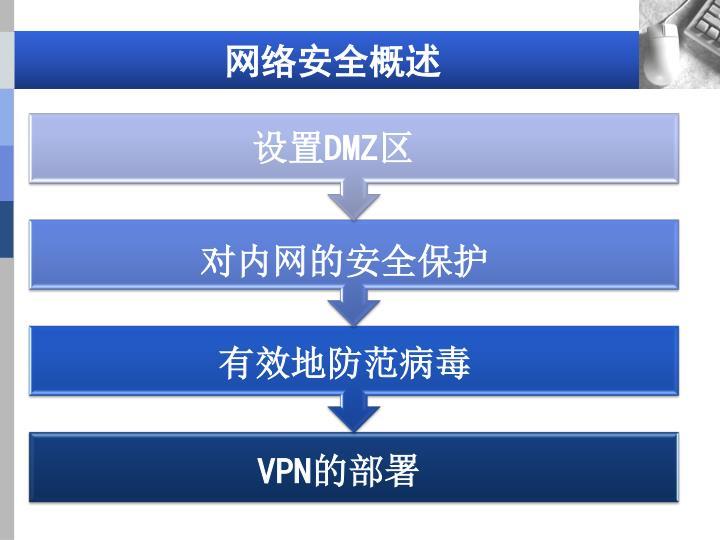 网络安全概述