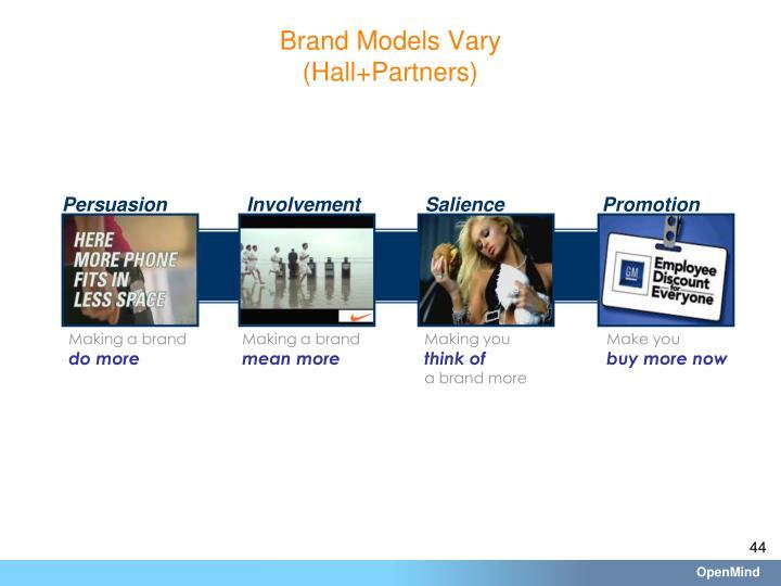 Brand Models Vary