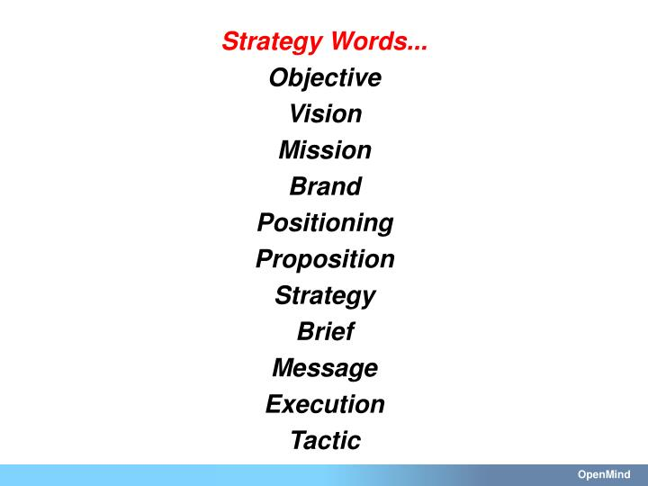Strategy Words...