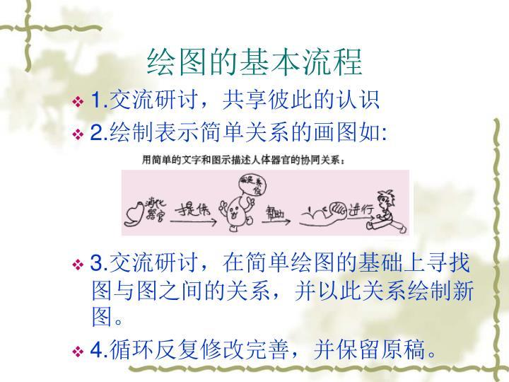绘图的基本流程