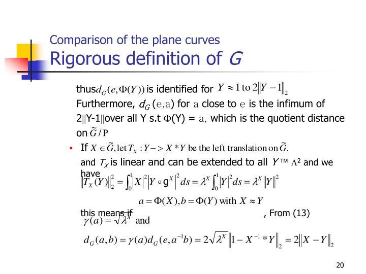 Comparison of the plane curves
