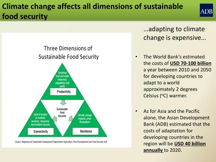 Climate change affects all dimensions of sustainable food security