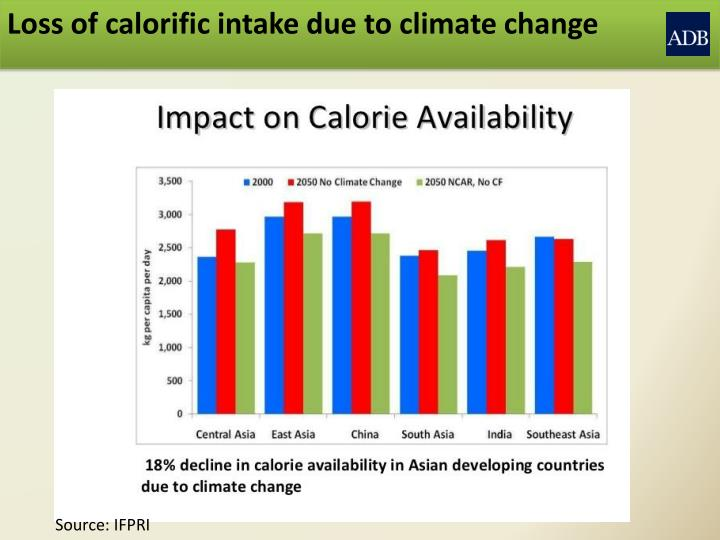 Loss of calorific intake due to climate change