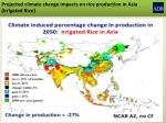 projected climate change impacts on rice production in asia irrigated rice
