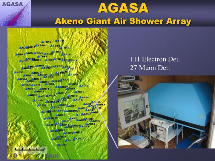 Agasa akeno giant air shower array