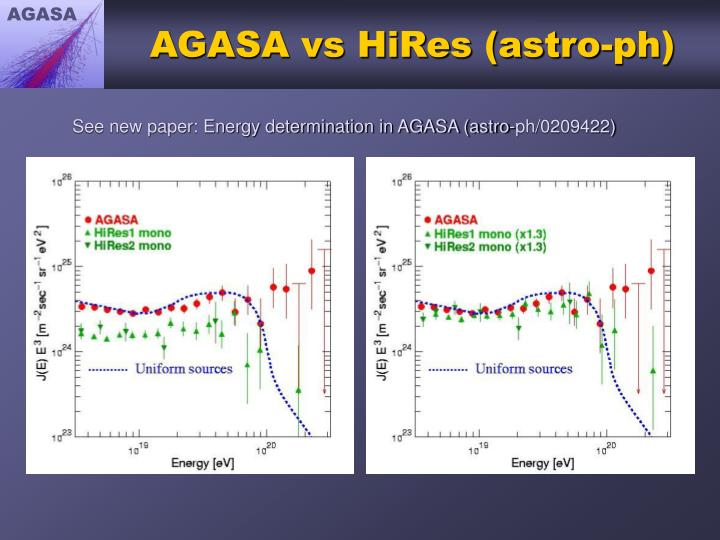 AGASA vs HiRes (astro-ph)
