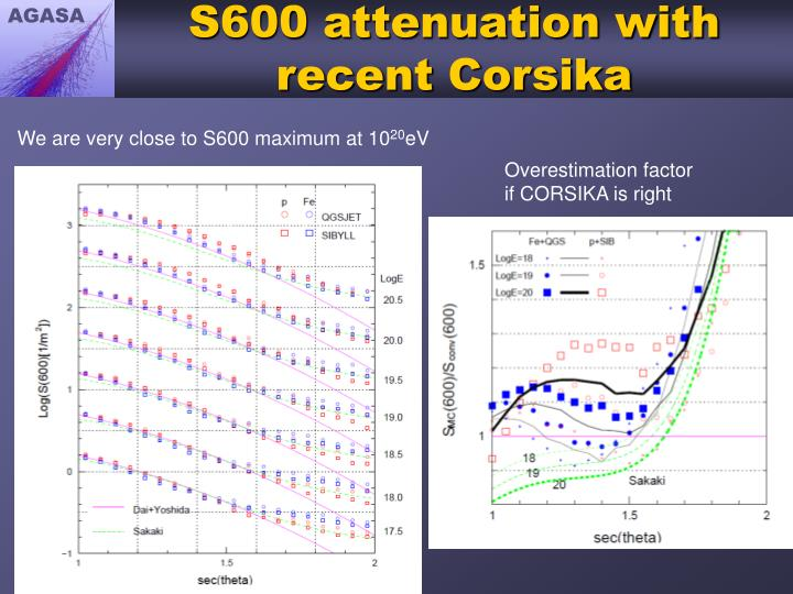 S600 attenuation with recent Corsika
