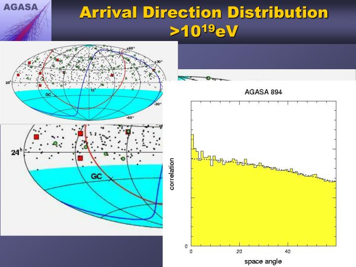 Arrival Direction Distribution >10