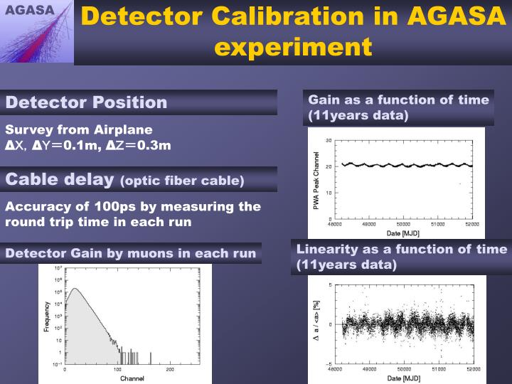 Detector Calibration in AGASA experiment