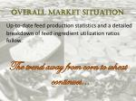 overall market situation