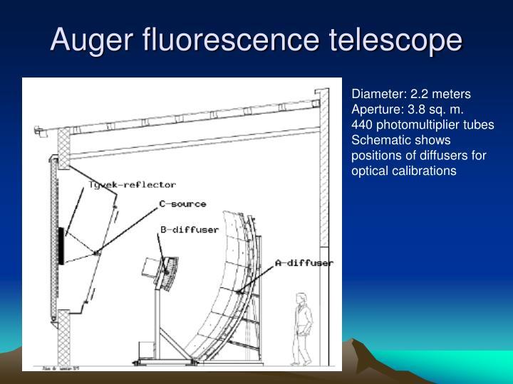 Auger fluorescence telescope