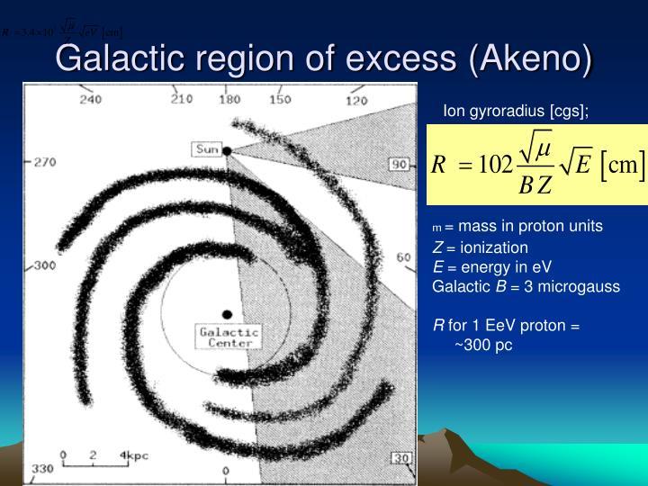 Galactic region of excess (Akeno)