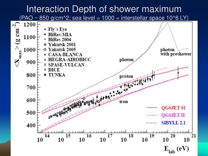Interaction Depth of shower maximum