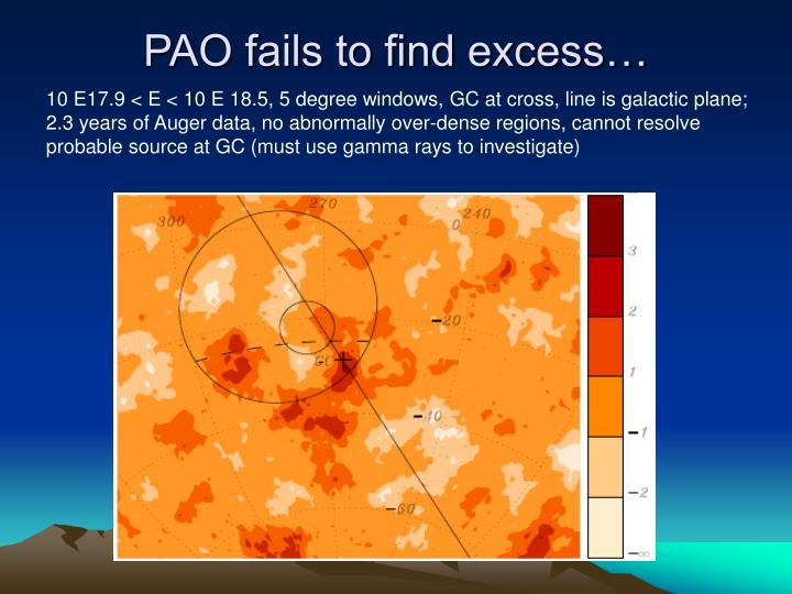 PAO fails to find excess…
