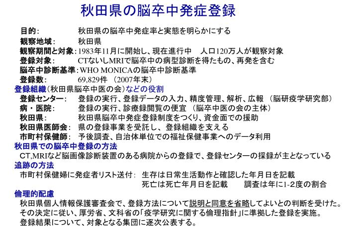 秋田県の脳卒中発症登録