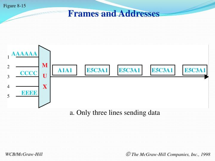 Figure 8-15