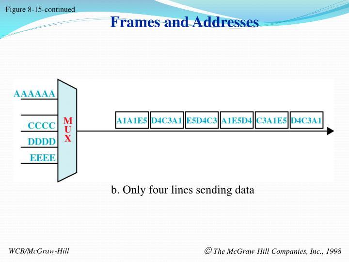 Figure 8-15-continued