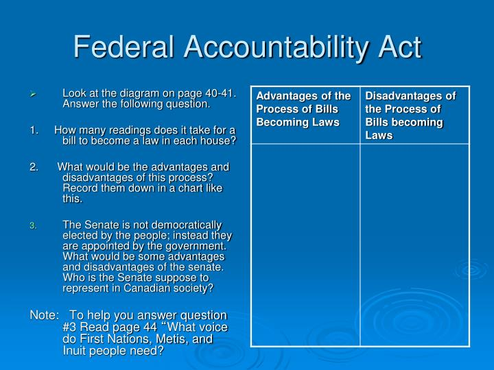 Federal Accountability Act