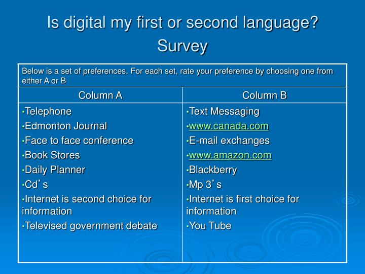Is digital my first or second language?