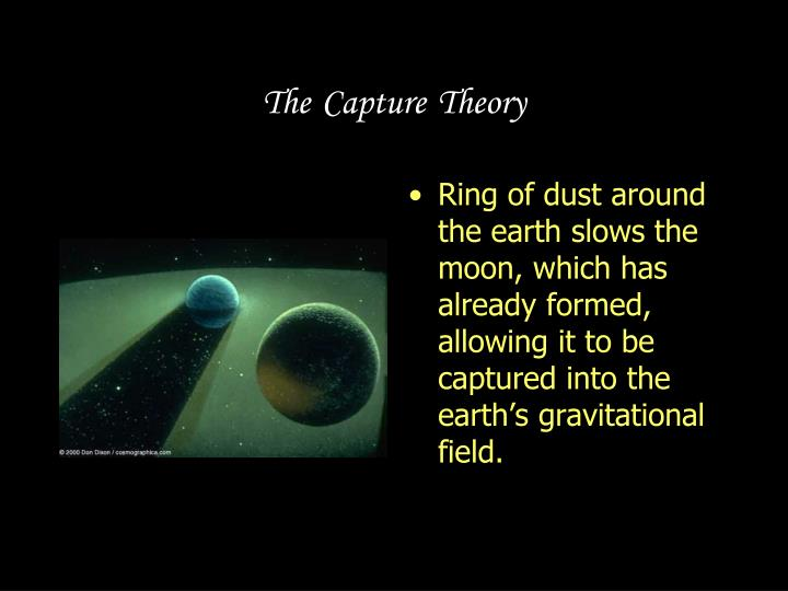 The Formation of the Moon