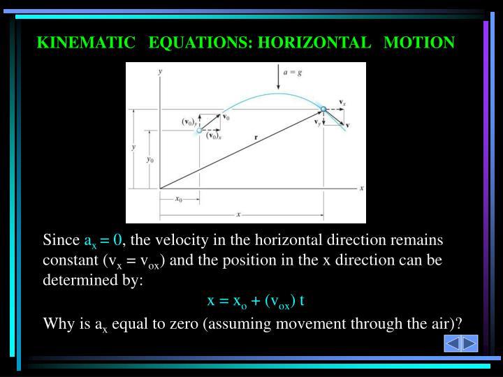 KINEMATIC   EQUATIONS: HORIZONTAL   MOTION