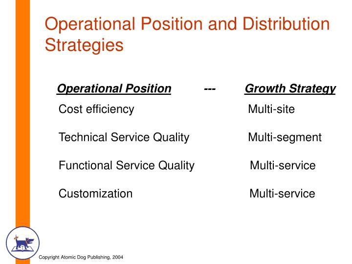 Operational Position and Distribution Strategies