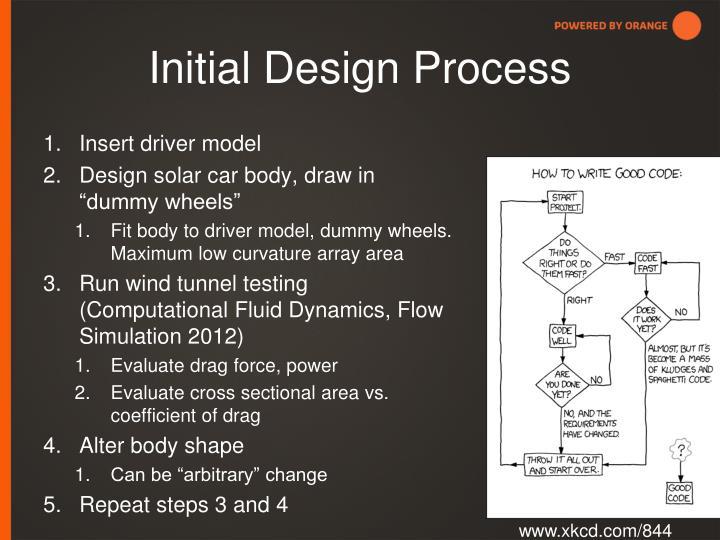 Initial Design Process