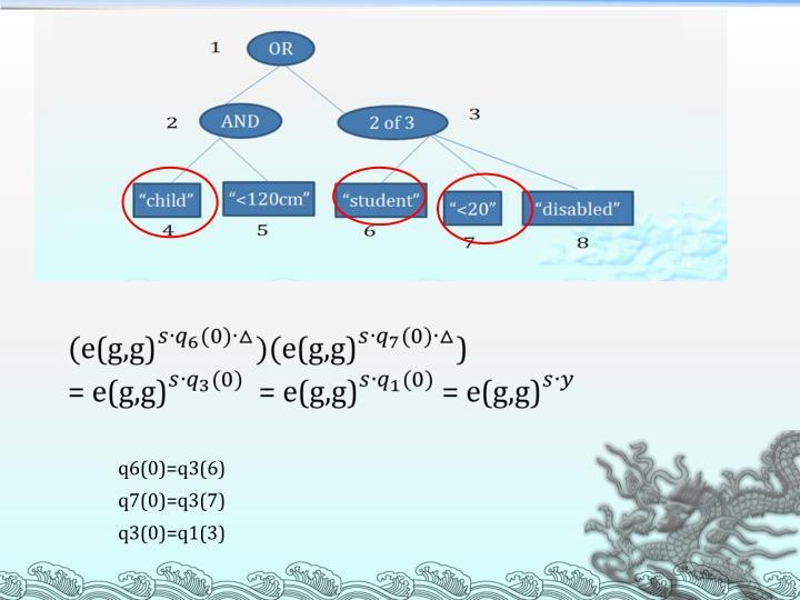 q6(0)=q3(6)