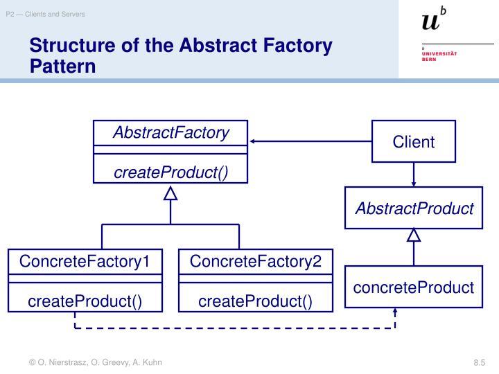 ConcreteFactory1